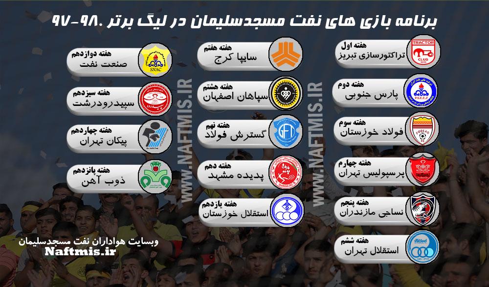 قرعه کشی لیگ برتر/نفت-تراکتور هفته اول+عکس اختصاصی